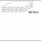 Penkiasluoksnis gofruotasis kartonas, BB banga
